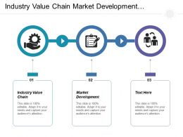 Industry Value Chain Market Development Technology Forecasting Assessment