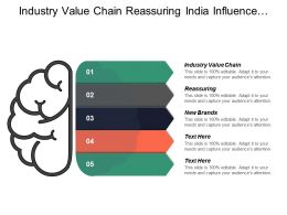 Industry Value Chain Reassuring India Influence New Brands Cpb