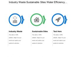 Industry Waste Sustainable Sites Water Efficiency Energy Management