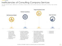 Inefficiencies Of Consulting Company Services Identifying New Business Process Company