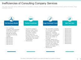 Inefficiencies Of Consulting Company Services Transformation Of The Old Business