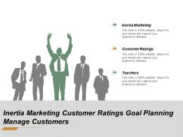 Inertia Marketing Customer Ratings Goal Planning Manage Customers Cpb