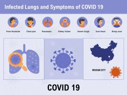 Infected Lungs And Symptoms Of COVID 19 Fever Ppt Powerpoint Presentation Professional Outfit