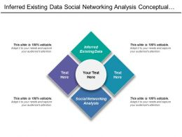 Inferred Existing Data Social Networking Analysis Conceptual Understanding