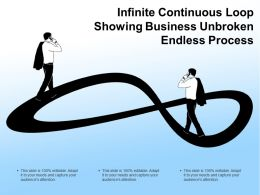 Infinite Continuous Loop Showing Business Unbroken Endless Process