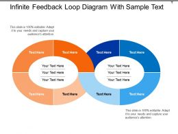 Infinite Feedback Loop Diagram With Sample Text