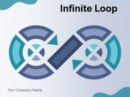 Infinite Loop Infographic Circular Arrow Services Projects Execution Software Development