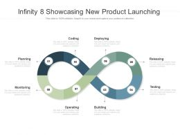 Infinity 8 Showcasing New Product Launching