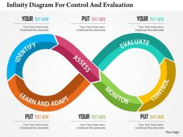 Infinity Diagram For Control And Evaluation Flat Powerpoint Design
