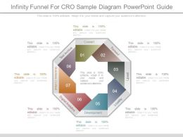 infinity_funnel_for_cro_sample_diagram_powerpoint_guide_Slide01