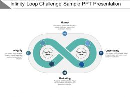 Infinity Loop Challenge Sample Ppt Presentation