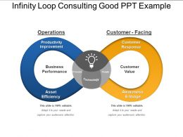 Infinity Loop Consulting Good Ppt Example