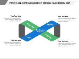 infinity loop continuous delivery release build deploy test