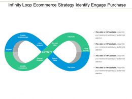 infinity loop ecommerce strategy identify engage purchase