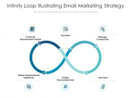 Infinity Loop Illustrating Email Marketing Strategy