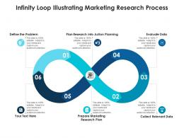 Infinity Loop Illustrating Marketing Research Process