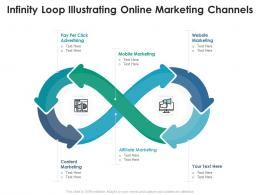 Infinity Loop Illustrating Online Marketing Channels