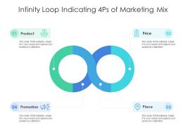 Infinity Loop Indicating 4Ps Of Marketing Mix