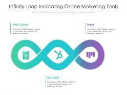 Infinity Loop Indicating Online Marketing Tools