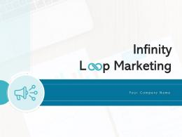 Infinity Loop Marketing Develop Strategies Reduced Expense Leads Generation