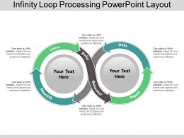 Infinity Loop Processing Powerpoint Layout