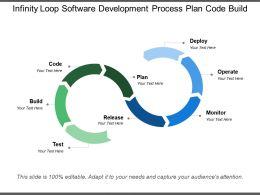 infinity_loop_software_development_process_plan_code_build_Slide01