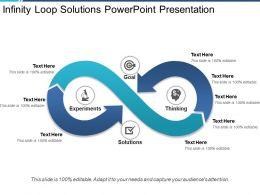 Infinity Loop Solutions Powerpoint Presentation