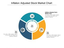 Inflation Adjusted Stock Market Chart Ppt Powerpoint Presentation Pictures Slideshow Cpb