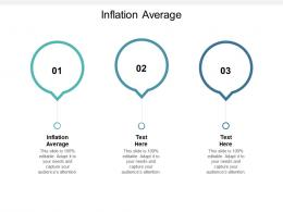 Inflation Average Ppt Powerpoint Presentation File Guidelines Cpb