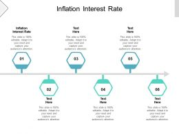 Inflation Interest Rate Ppt Powerpoint Presentation Slides Summary Cpb