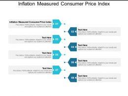 Inflation Measured Consumer Price Index Ppt Powerpoint Presentation Portfolio Design Cpb