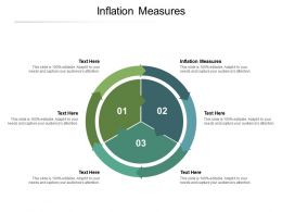 Inflation Measures Ppt Powerpoint Presentation Visual Aids Professional Cpb