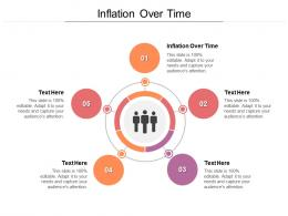 Inflation Over Time Ppt Powerpoint Presentation Model Slide Download Cpb