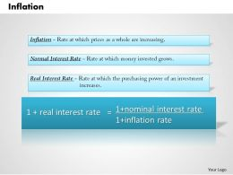 Inflation Powerpoint Presentation Slide Template