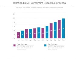Inflation Rate Powerpoint Slide Backgrounds