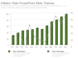 Inflation Rate Powerpoint Slide Themes