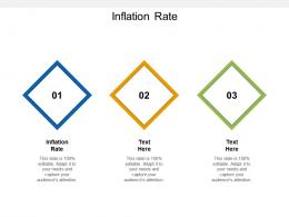 Inflation Rate Ppt Powerpoint Presentation Infographics Templates Cpb
