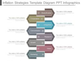 Inflation Strategies Template Diagram Ppt Infographics