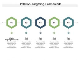 Inflation Targeting Framework Ppt Powerpoint Presentation Inspiration Cpb