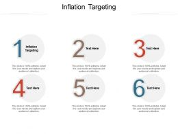 Inflation Targeting Ppt Powerpoint Presentation Professional Aids Cpb