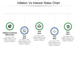 Inflation Vs Interest Rates Chart Ppt Powerpoint Presentation Show Design Templates Cpb