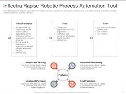 Inflectra Rapise Robotic Process Automation Tool Ppt Powerpoint Presentation Ideas