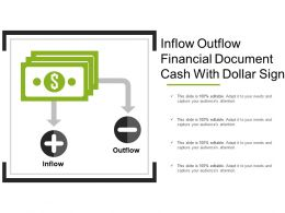 Inflow Outflow Financial Document Cash With Dollar Sign
