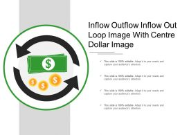 Inflow Outflow Inflow Out Loop Image With Centre Dollar Image