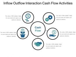 Inflow Outflow Interaction Cash Flow Activities