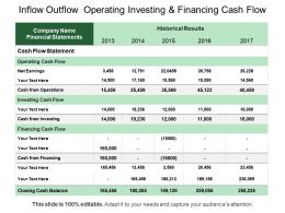 inflow_outflow_operating_investing_and_financing_cash_flow_Slide01