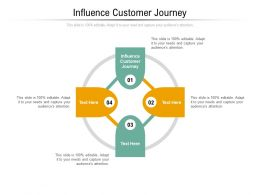 Influence Customer Journey Ppt Powerpoint Presentation Show Visuals Cpb