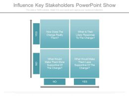 Influence Key Stakeholders Powerpoint Show