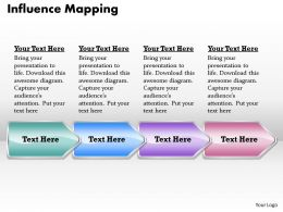 Influence Mapping Powerpoint Template Slide