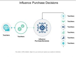 Influence Purchase Decisions Ppt Powerpoint Presentation Slides File Formats Cpb